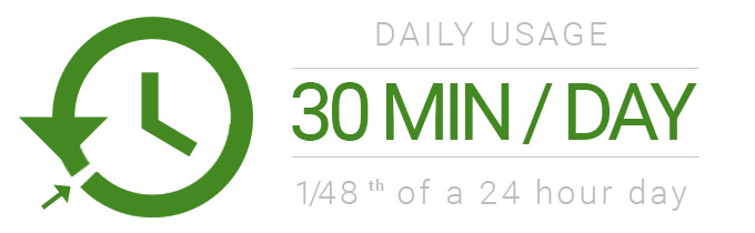 Monolith - Only 30 Minutes per Day